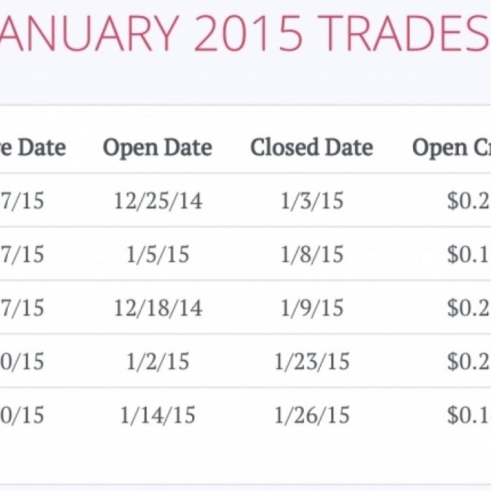 January_2015_Trades_-_Learn_Options_Trading_27