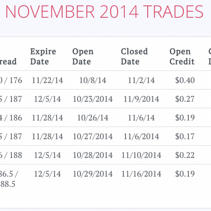 November_2014_Trades_-_Learn_Options_Trading_8