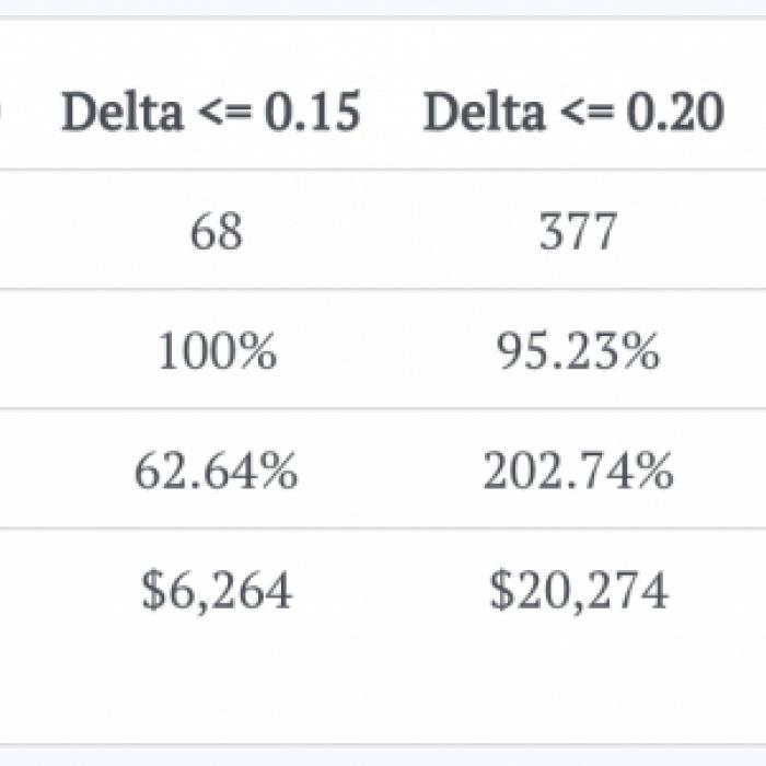Delta-Table_26